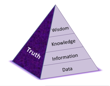 truthpyramid